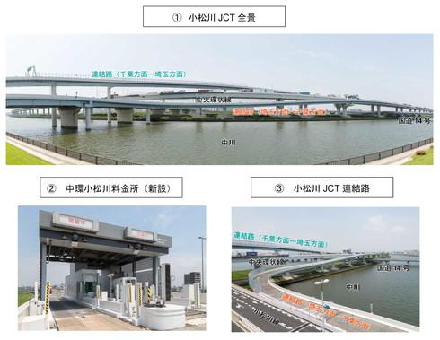 小松川JCT