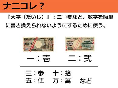 ナニコレ?】ご祝儀袋で使う「壱、弐、参」などの難しい漢数字の名前 ...