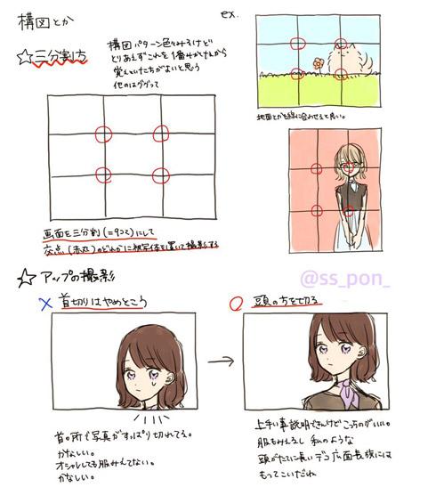 構図についての図解