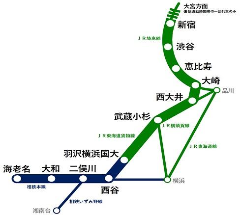 11月30日に開通する「相鉄・JR直通線」の路線図