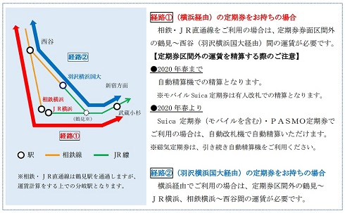 Suica定期券、PASMO定期券は2020年春から自動精算になる