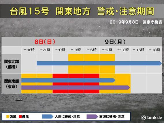 台風15合