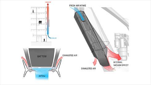 近代建築からインスピレーションを受けたエアインテークシステム