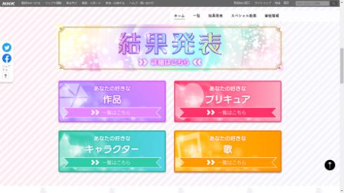 NHK 全プリキュア大投票 プリキュア ふたりはプリキュア キュアブラック キュアホワイト 結果