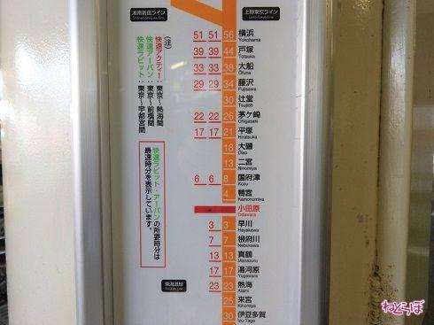 小田原駅−平塚駅間の所要時刻は21分