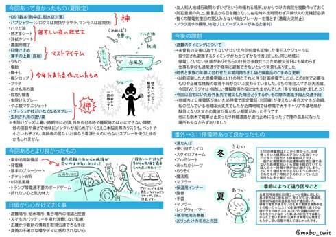 台風 15号 被災時 役に立ったもの 思ったこと まとめ 停電 心がけ 課題 メモ 情報
