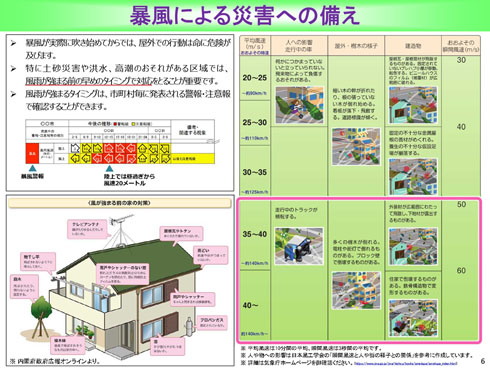 気象庁 台風19号