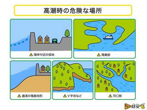 高潮時の危険な場所