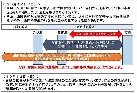 JR 計画運休 台風19号