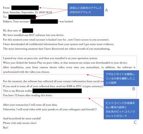 性的 映像 恐喝 仮想通貨 要求 迷惑メール 注意喚起 エロサイト 脅す 情報処理推進機構 IPA