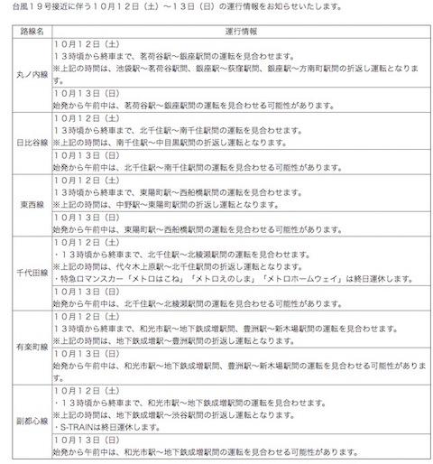 東京メトロ 東京都交通局 計画運休