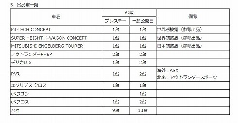 三菱自動車 東京モーターショー