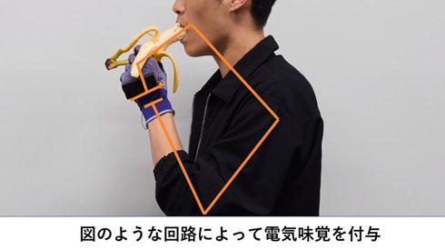 電気刺激味覚