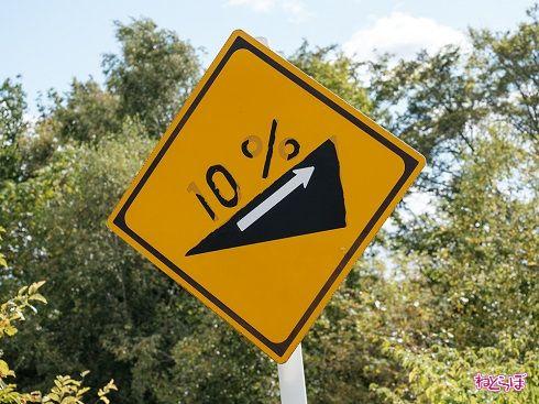 「10%の登り坂あり」を示す標識