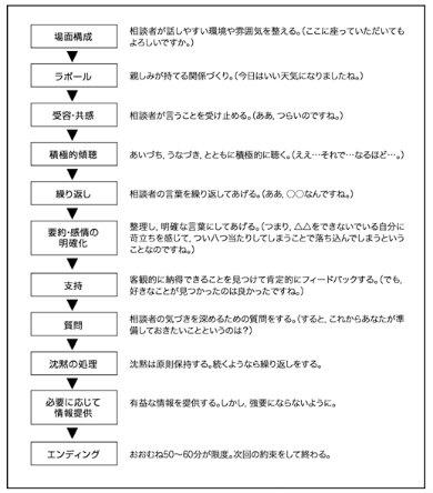 プリキュア 映画 スタプリ スター☆トゥインクルプリキュア 星奈ひかる キュアスター 羽衣ララ キュアミルキー