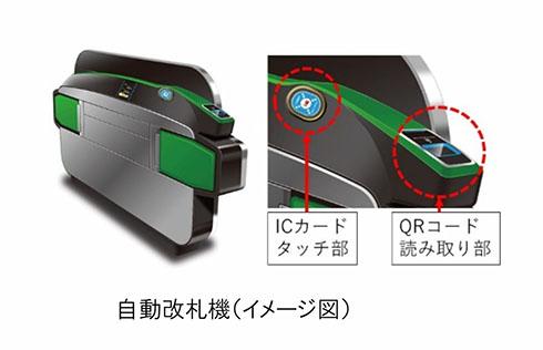 鉄道 高輪ゲートウェイ 山手線 京浜東北線 新駅 ロボット Suica QR キャッシュレス 決済 AI
