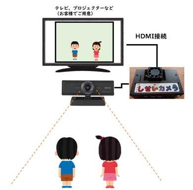 しせいカメラ 子ども 姿勢 改善 ゲーム Acculus 先行開発品 一般販売 画像解析AI
