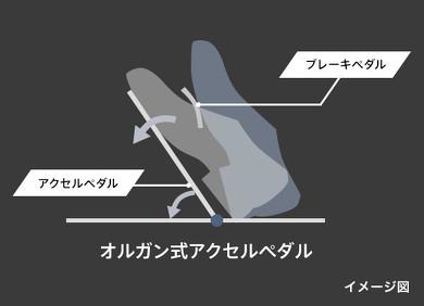 ペダル 吊り下げ式 オルガン式