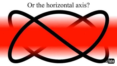 Dual Axis Illusion