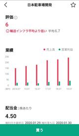 LINE証券・日本駐車場開発の業績
