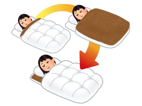 いらすとやの正しい毛布の使い方