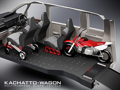 KACHATTO-WAGON