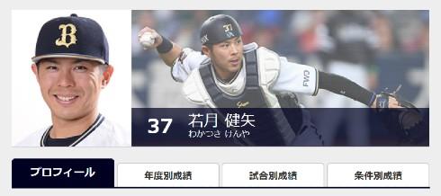 若月健矢 野球選手 オリックス・バファローズ 結婚