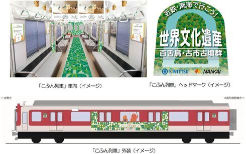 近鉄 こふん列車