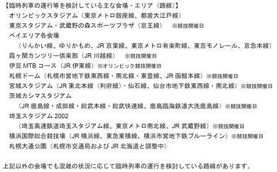 東京オリンピック 鉄道増発予定 鉄道運行
