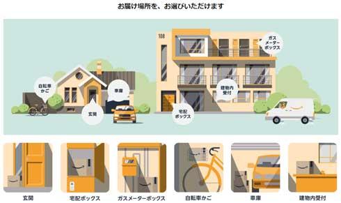 Amazon アマゾン 置き配 標準 配送 東京 大阪 名古屋市 札幌市 実証実験 拡大