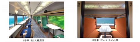 伊豆 クレイル BOX 静岡DC 伊豆 踊り子 サフィール スーパービュー 伊東線 伊豆急行 下田 観光列車