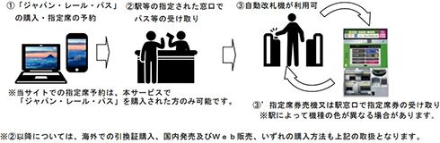 ジャパン・レール・パス