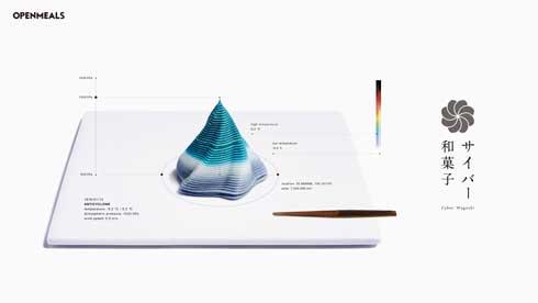 オープンミールズ サイバー和菓子 気象データ 3Dプリンター