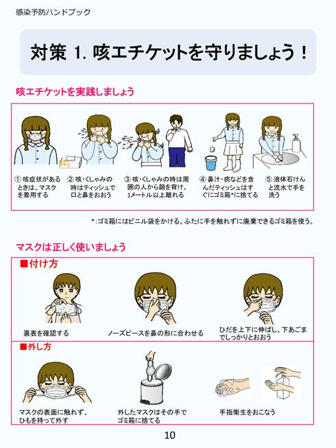 正しい咳エチケットの方法