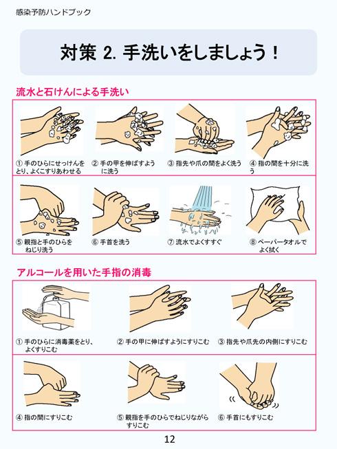 正しい手洗いの方法