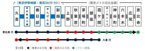 東武 SL DL 大樹 THライナー 東京メトロ 日比谷線 虎ノ門ヒルズ スカイツリーライン アーバンパークライン 国鉄 14系