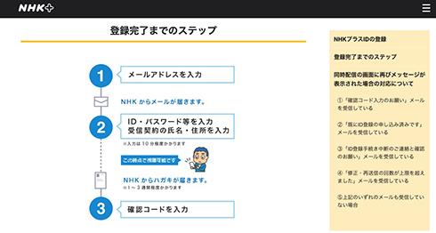 NHKの番組を同時配信する「NHKプラス」提供開始 7日間の見逃し番組配信も