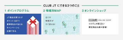 CLUB JT 喫煙所MAP