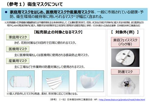 転売禁止のマスクを説明する資料