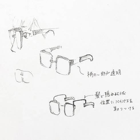 横顔演出メガネ本体
