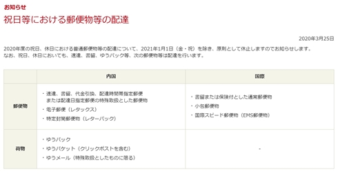 日本郵便 郵便 宅配