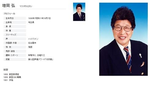 増岡弘 訃報 逝去 ジャムおじさん マスオさん
