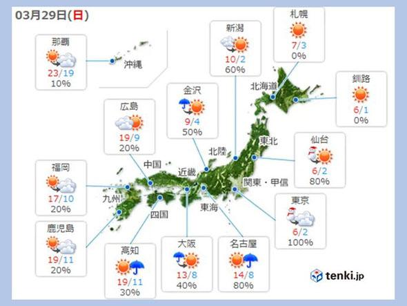 関東周辺 季節外れの大雪