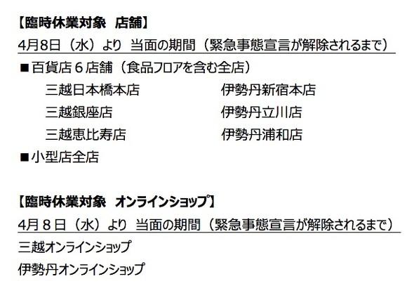 三越伊勢丹ホールディングスが臨時休業を発表