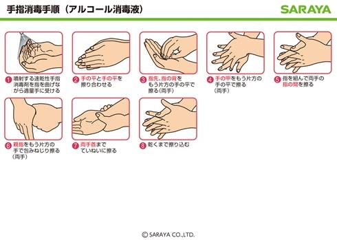 手洗い 消毒 コロナ
