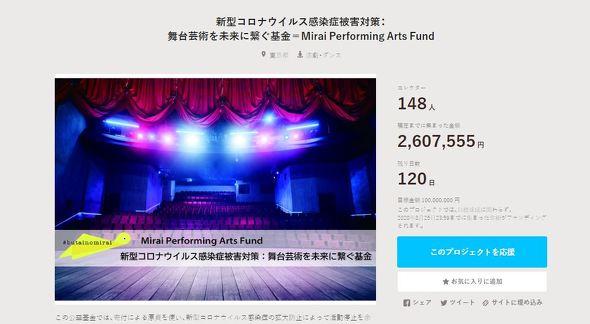 ライブハウスと資金援助