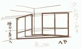 絵描き 窓 ドア 差し込む光 時間経過 動き 確認 自作 箱 アイデア