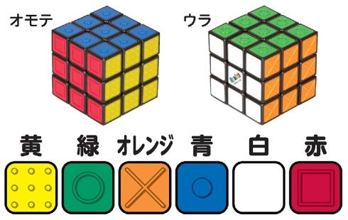 ルービックキューブ ユニバーサルデザインの凹凸モチーフ