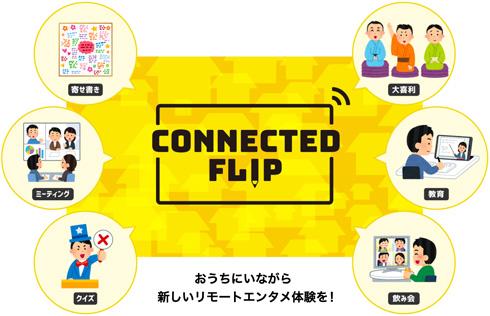 Connected Flip メインバナー