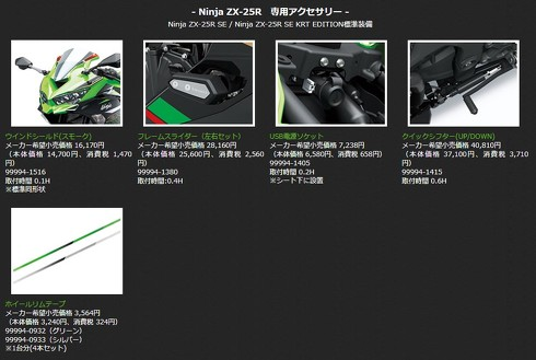 カワサキ ニンジャ ZX-25R